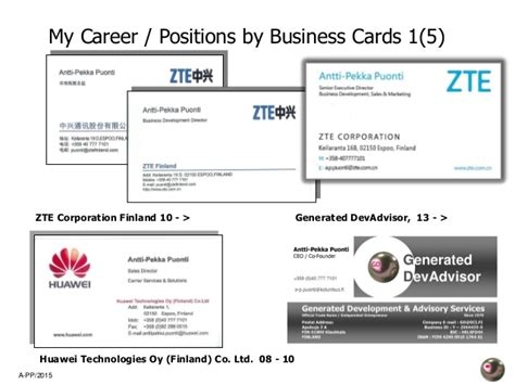 Huawei Business Card