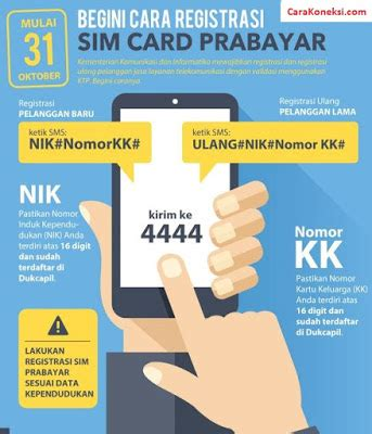 Format Daftar Sim Card 2017 | registrasi kartu sim gagal terus begini cara agar