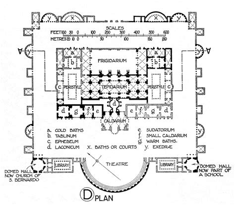 baths of caracalla floor plan plan of the baths of diocletian illustration ancient