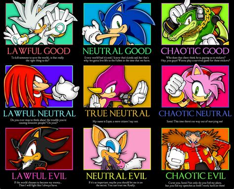 Sonic Memes - sonic good neutral evil meme by acornarchery deviantart