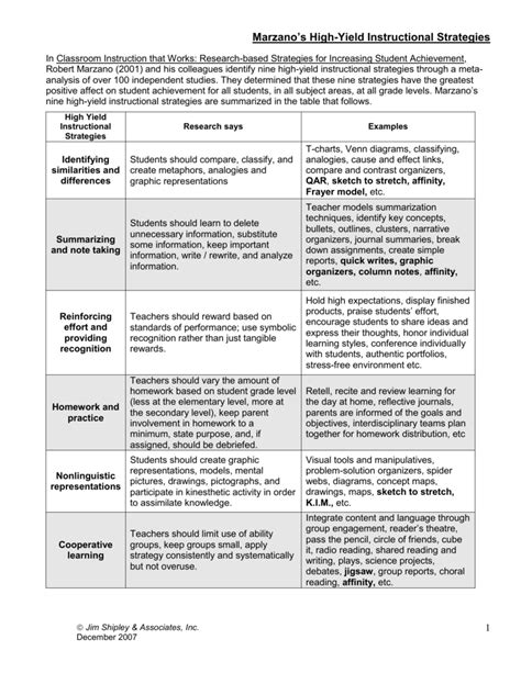 Collection Of Best Ganag Images On Pinterest Lesson Planning - Robert marzano lesson plan template