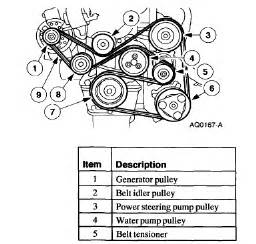 i need a diagram of a 1999 ford 2 0 serpentine belt dohc