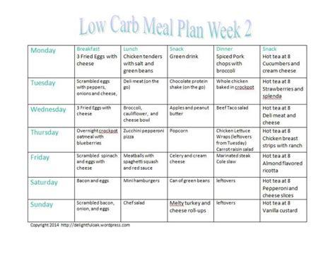low carb diet 2 weeks diet plan