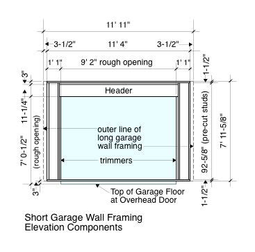 Framing A Garage Door Opening by Garage Wall Framing