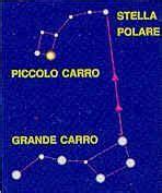 la stella polare testo il cielo sopra i deserti