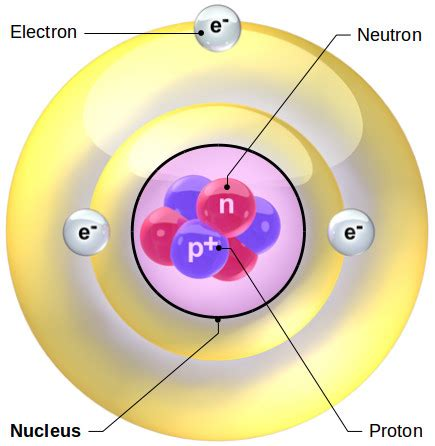 Protons And Electrons In Ions by Atoms Isotopes Ions And Molecules X Engineer Org