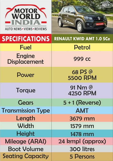 renault kwid on road price diesel 100 renault kwid specification and price renault