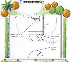 Basketball Half Court Dimensions Backyard » Simple Home Design