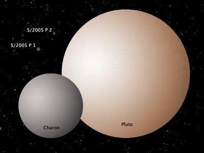 pluto color the color of pluto s moons
