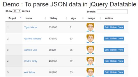 Json Table by How To Parse Json Data In Jquery Datatable Phpflow