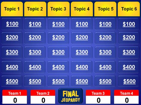 Jeopardy Powerpoint Template Classroom Game Free Jeopardy Powerpoint Template
