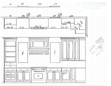 design dump: kitchen plans