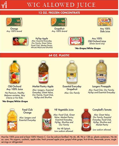 Wic Office Nc by Dakota Wic Food List