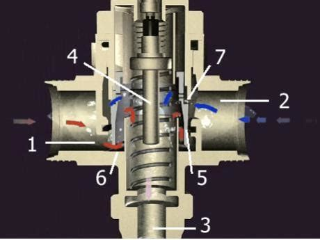 How Does A Thermostatic Shower Work by Mixing Valves How Do Thermostatic Mixing Valves Tmv S Work