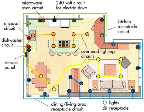 home house electrical circuit symbols and design layout