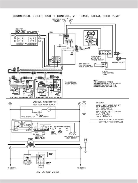 utica boiler installation manual auto electrical wiring diagram
