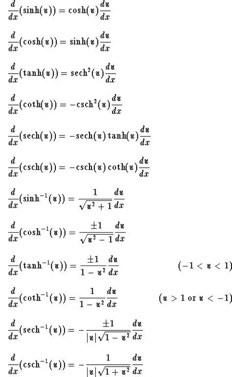 Derivative Table by Hashmi