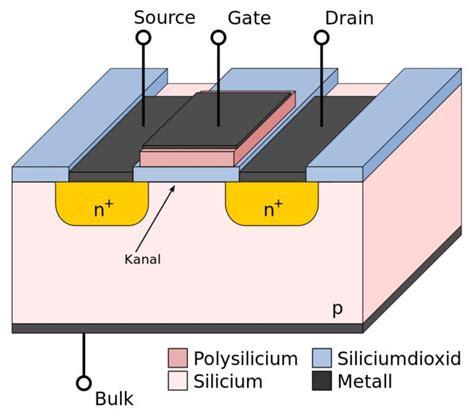 transistor gate widerstand begriffserkl 228 rung zu funksteuerungen tyro remotes