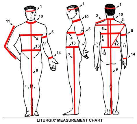 diagram of measure what do i do about a poorly made indochino suit for my wedding malefashionadvice
