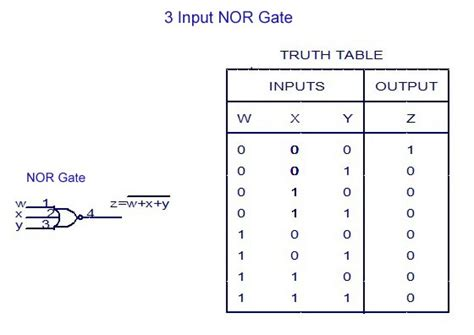 calculator xor 3 input nor gate truth table electrical electronics