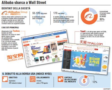 alibaba quotazione oggi debutta alibaba in borsa la pi 249 grande ipo di tutti