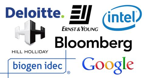 Dual Mba Cfp Program by 54 Companies That Hire Bentley Grads Admissions