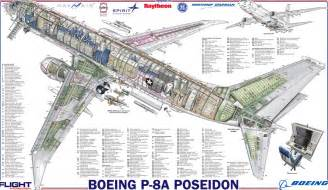 P 8 Poseidon Interior Boeing P 8 Poseidon Firangi On India भ रत पर व द श