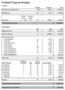 Program Budget Template budgeting how to develop a program budget