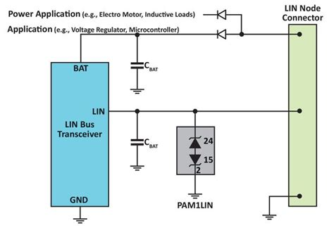 tvs diode application guide transient voltage suppressor diode tvsd