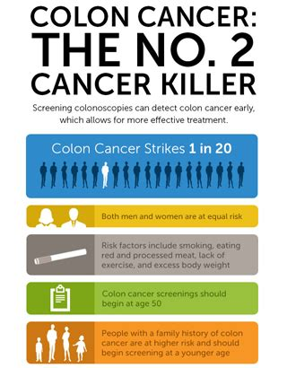 Pellet Stool Colon Cancer by Colon Cancer Stool Www Pixshark Images Galleries