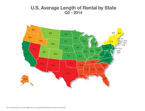 average rent by state the fastest and slowest states for auto repair