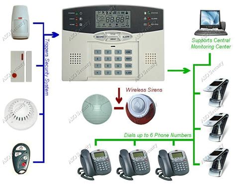 wireless home security system house alarm w auto dialer ebay