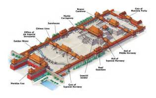 forbidden city floor plan the middle kingdom