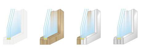 Wie Viel Kostet Ein Fenster by Fenster Kosten Fenster Nach Ma 223 K 228 Uferportal