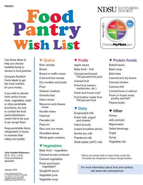 Pantry List by Food Pantry Wish List Fn1651 Publications