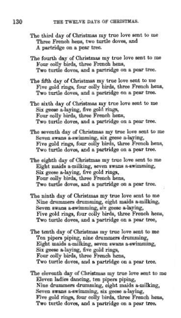 the 12 days of christmas the story behind the holiday s