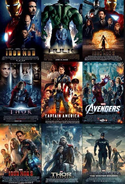 all marvel in order the in chronological order