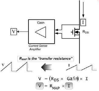 what is a transfer resistor what is resistor transfer 28 images what is resistor transfer 28 images 3w wirewound