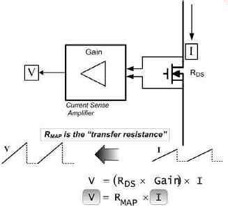what is resistor stability what is resistor transfer 28 images heat transfer in power resistors use of heat sinks