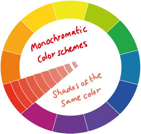 monochromatic color wheel monochromatic harmony design decoration