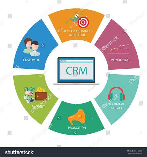 audi customer relations crm customer relationship management flat icon stock