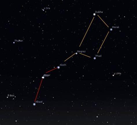 stella polare testo come individuare la stella polare astrotrezzi it