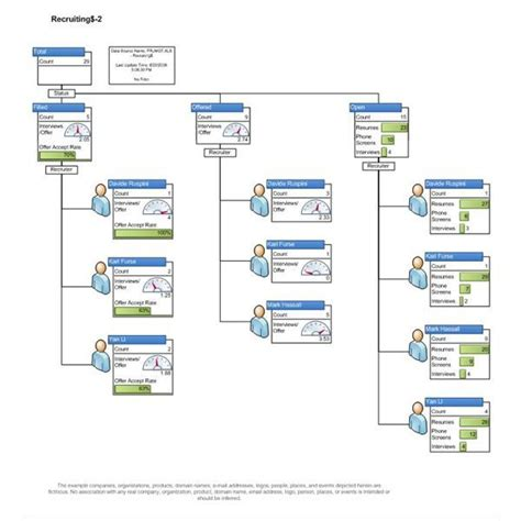 visio calendar template project management templates for visio 2003 and beyond