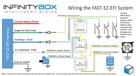 fast xfi 2 0 installation wiring diagrams