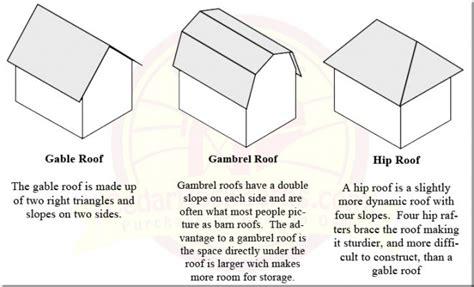 gable vs gambrel vs hip roof storage sheds garages shed cedar rock barns