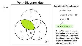 finite math venn diagram practice problems youtube