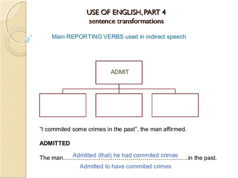 verb pattern demand fce use of english verb patterns v reported speech