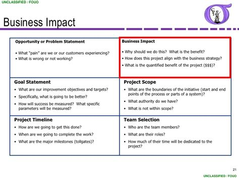 Business Impact Statement Template ng bb 06 project charter