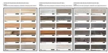 alno arbeitsplatten wandabschlussprofil magazine