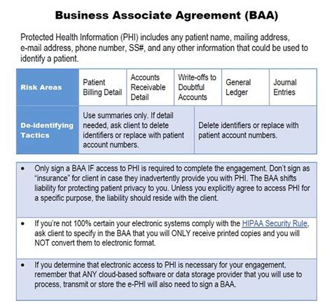 business associate agreement hipaa template business associate agreement 11 business agreement